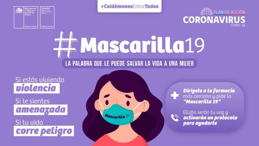 La Lucha Contra La Violencia De Género Continúa En Las Farmacias Durante El Estado De Alarma